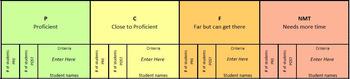 PLC Pre-Test/Post-test Data Tracker