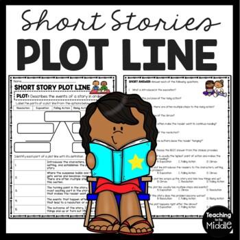 PLOT LINE tutorial & questions, Parts of a Short Story