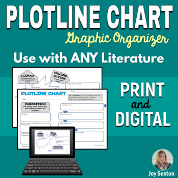 PLOTLINE Graphic Organizer for ANY Novel, Story, or Drama