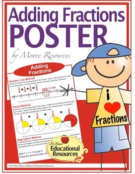 "POSTER - Adding Fractions - 3 Methods - 24"" x 36"""