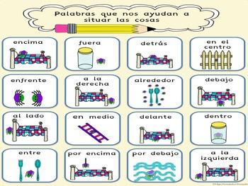 POSTER Y TARJETAS PREPOSICIONES SPANISH PREPOSITIONS POSTE