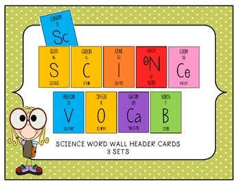 POSTERS – Science Word Wall Header/Title Elements Chemical
