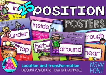 POSTION POSTERS