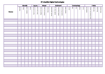 PP checklist of technology skills