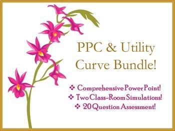 PPC, Utility Curve Bundle!