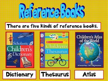 How to Use Reference Books Common Core 3rd Up