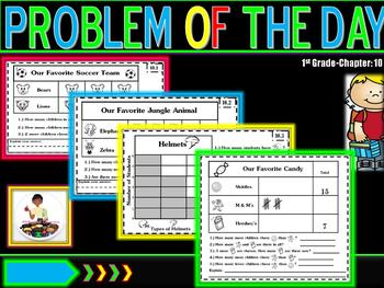 """PROBLEM OF THE DAY CHAPTER 10 """"GO MATH"""""""