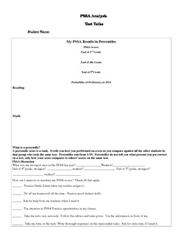 PSSA Student Test Talk Document