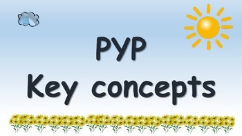 PYP Key Concepts posters sun and cloud theme