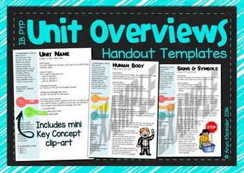 PYP Unit Overviews and Mini Key Concept Keys Clip Art