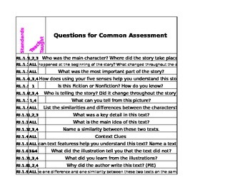 Pacing Guide analyzed into when to teach and aligned questions