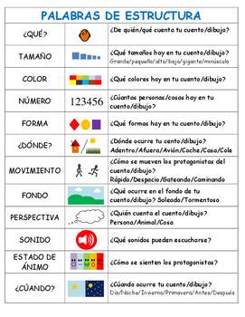 Palabras de Estructuras Letter Size Spanish Version Visual