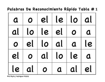 Palabras de Reconocimiento Rapido chart 1-3