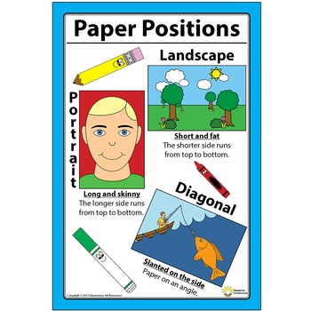 "Paper Positions How To Turn Paper Visual Arts 12"" x 18"" -"