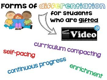 Paper Slide Video on Differentiation