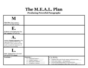 Paragraph Organizer: MEAL Plan