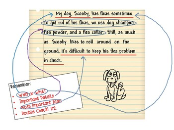 Paragraph Shrinking (Summarizing Graphic Organizer)