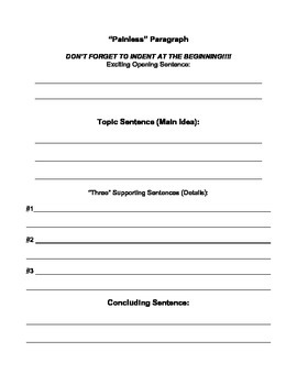 Paragraph Writing Template, Paragraph Writing, Writing a P