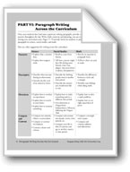 Paragraph Writing Across the Curriculum: Social Studies