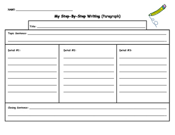 Paragraph Writing Template