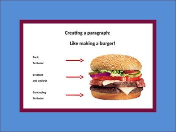 Paragraph Writing Toolkit