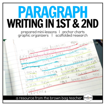 Paragraph Writing Unit: Inform/Explain Writing