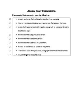 Paragraph writing checklist