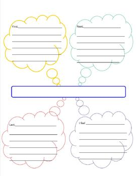 Paragraph writing guide