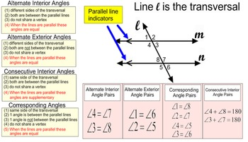 Parallel Lines & Angles 2 Student Reference Sheets & 10 As