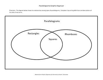 Parallelograms Graphic Organizer