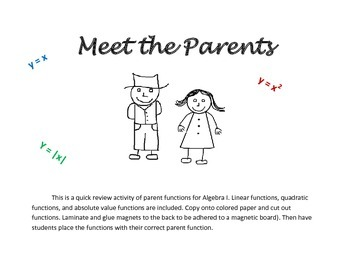 Parent Functions - Linear, Quadratic, and Absolute Value (