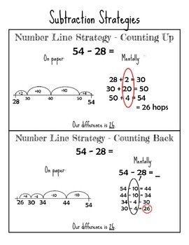 Parent Guide to 2 Digit Subtraction
