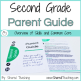 Second Grade Skills and Common Core Guide for Parents