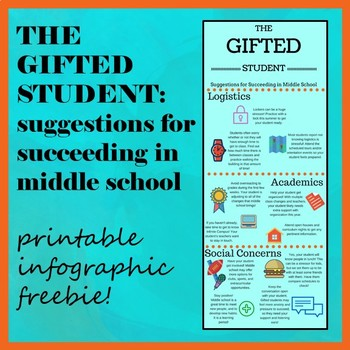 Parent Handout: Helping the Gifted Student Succeed in Midd