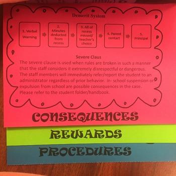 Parent Information Flip Book (foldable)