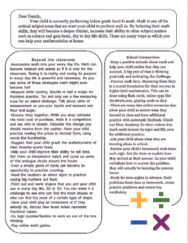 Parent Letter for Students Struggling with Math (Grades 3-7)