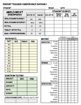 Parent Teacher Conference Summary Sheet