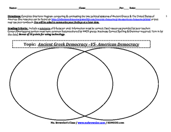 Part 1 of 2 Comparing Athenian Democracy and American Democracy