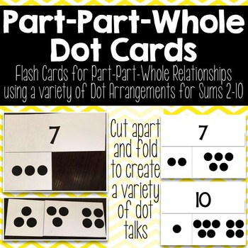 Part-Part-Whole Dot Flash Cards for Sums 2-10