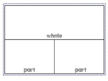 Part-Part-Whole Models