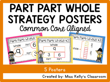 Part Part Whole Strategy Posters (Common Core Aligned)