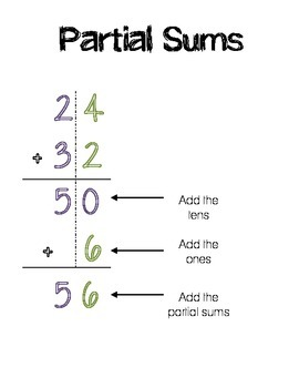 Partial Sums Poster
