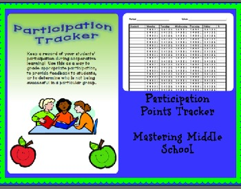 Participation Points Tracker