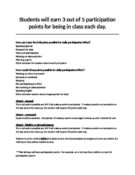 Participation points policy