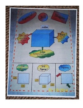 Parts of 3-D Shapes Anchor Chart