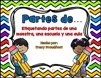 Parts of.../Partes de...