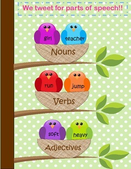 Parts of Speech for Nouns, Verbs and Adjectives