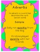 Parts of Speech: ADVERB PACK