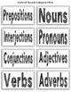 Parts of Speech Activity