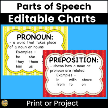 Parts of Speech - Anchor Charts and Student Reference Shee